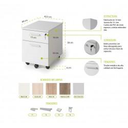 Cajonera cajón + archivo SERIE COLOR varios colores